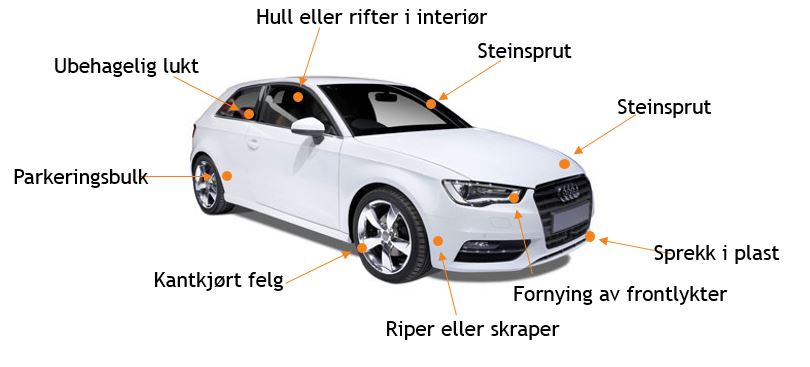 Smart repair norsk